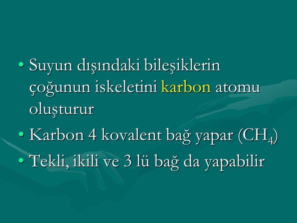 Suyun dışındaki bileşiklerin çoğunun iskeletini karbon atomu oluştururSuyun dışındaki bileşiklerin çoğunun iskeletini karbon atomu oluşturur Karbon 4 kovalent bağ yapar (CH 4 )Karbon 4 kovalent bağ yapar (CH 4 ) Tekli, ikili ve 3 lü bağ da yapabilirTekli, ikili ve 3 lü bağ da yapabilir