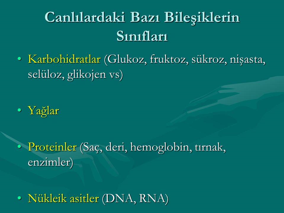 Canlılardaki Bazı Bileşiklerin Sınıfları Karbohidratlar (Glukoz, fruktoz, sükroz, nişasta, selüloz, glikojen vs)Karbohidratlar (Glukoz, fruktoz, sükroz, nişasta, selüloz, glikojen vs) YağlarYağlar Proteinler (Saç, deri, hemoglobin, tırnak, enzimler)Proteinler (Saç, deri, hemoglobin, tırnak, enzimler) Nükleik asitler (DNA, RNA)Nükleik asitler (DNA, RNA)