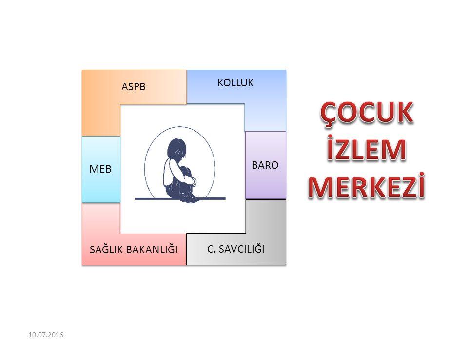 SAĞLIK BAKANLIĞI C. SAVCILIĞI ASPB MEB BARO KOLLUK 10.07.2016
