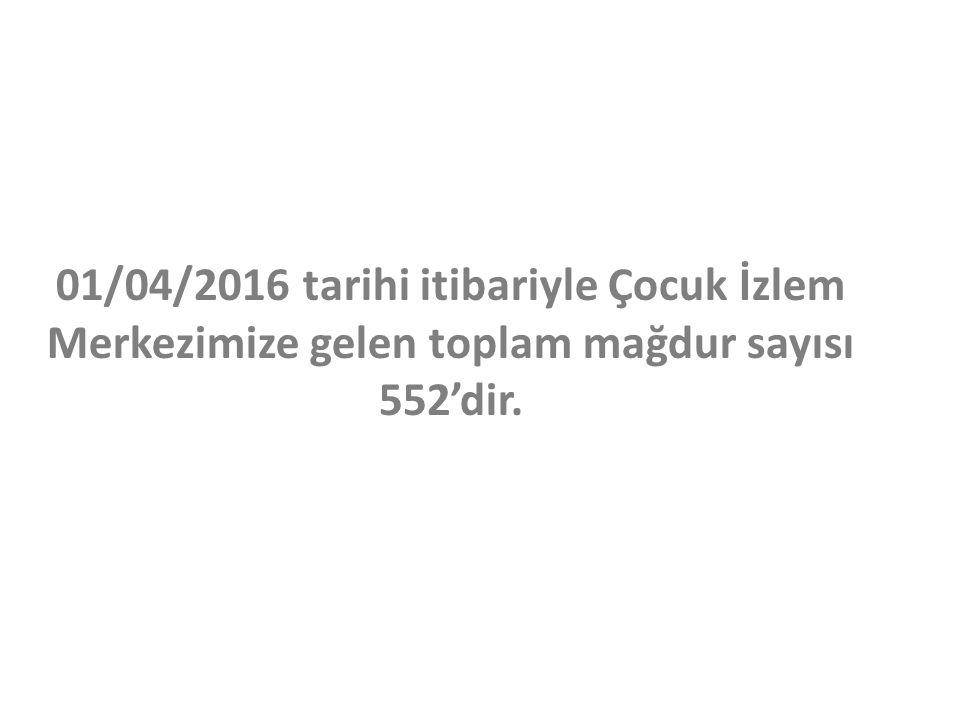 01/04/2016 tarihi itibariyle Çocuk İzlem Merkezimize gelen toplam mağdur sayısı 552'dir.