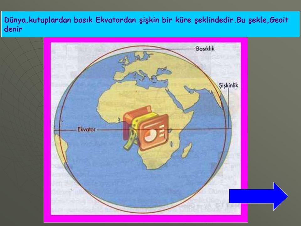 Dünya,kutuplardan basık Ekvatordan şişkin bir küre şeklindedir.Bu şekle,Geoit denir