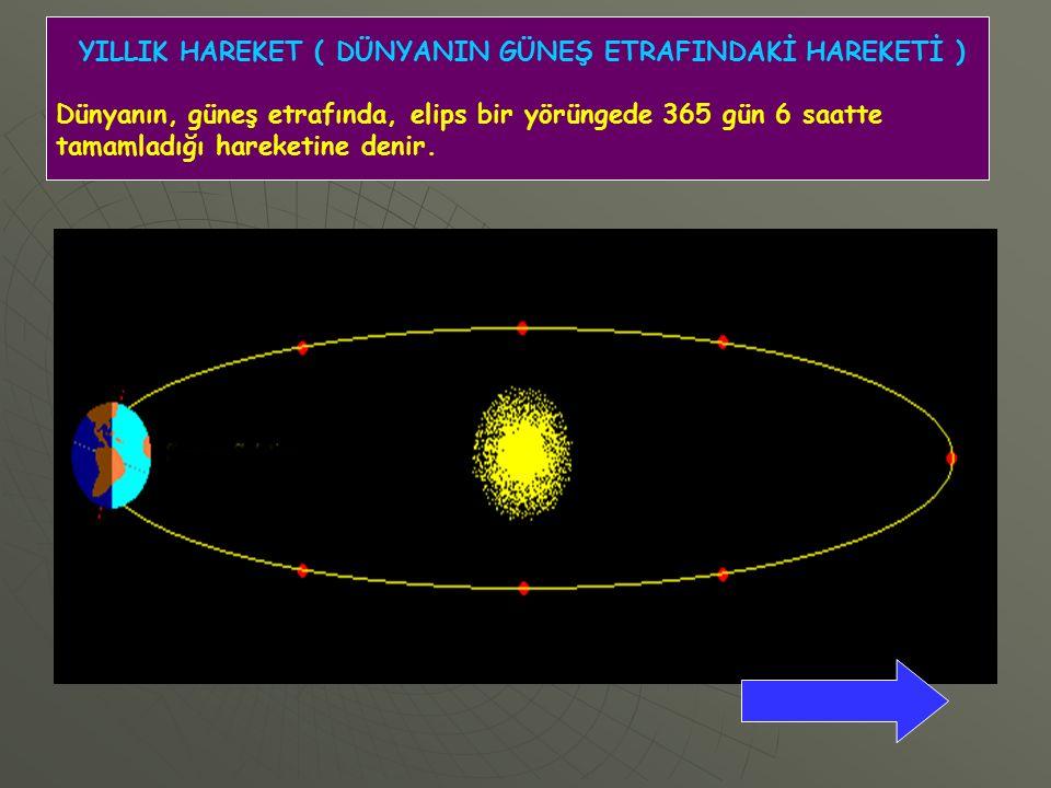 YILLIK HAREKET ( DÜNYANIN GÜNEŞ ETRAFINDAKİ HAREKETİ ) Dünyanın, güneş etrafında, elips bir yörüngede 365 gün 6 saatte tamamladığı hareketine denir.