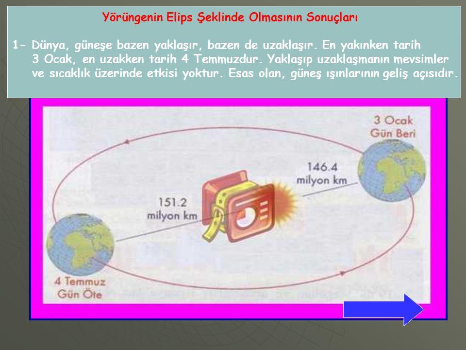 Yörüngenin Elips Şeklinde Olmasının Sonuçları 1- Dünya, güneşe bazen yaklaşır, bazen de uzaklaşır.