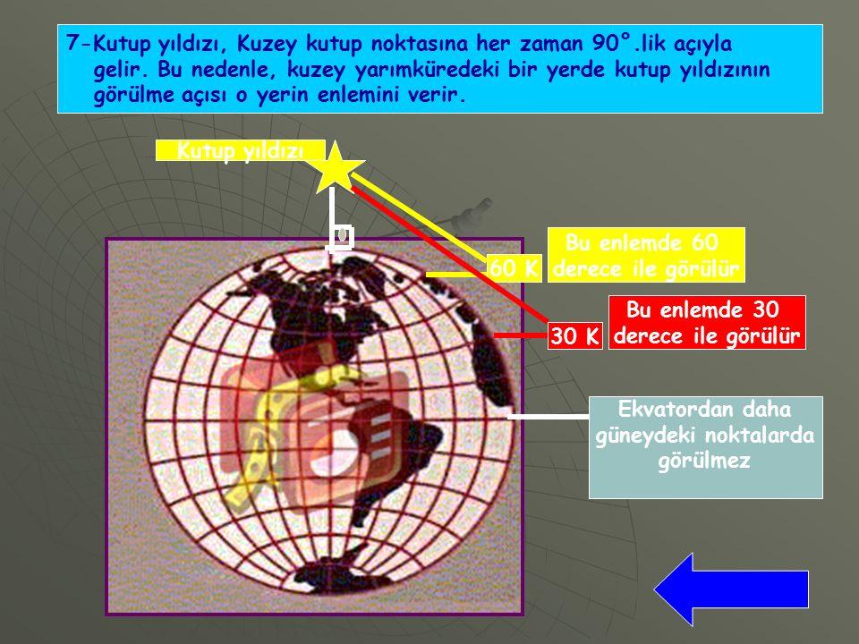7-Kutup yıldızı, Kuzey kutup noktasına her zaman 90°.lik açıyla gelir.