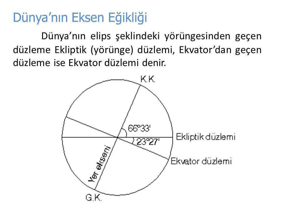 Dünya'nın Eksen Eğikliği Dünya'nın elips şeklindeki yörüngesinden geçen düzleme Ekliptik (yörünge) düzlemi, Ekvator'dan geçen düzleme ise Ekvator düzl