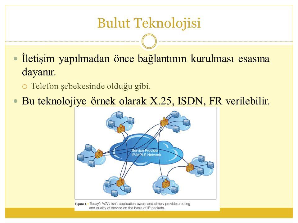 Bulut Teknolojisi İletişim yapılmadan önce bağlantının kurulması esasına dayanır.