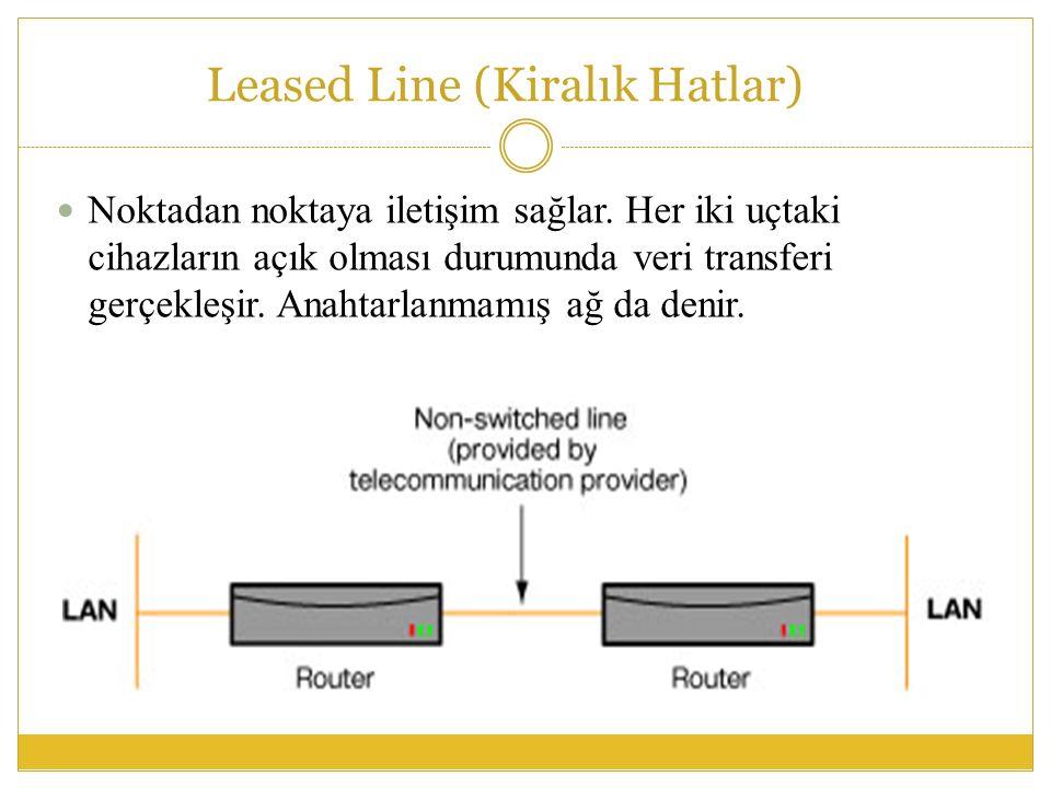 Leased Line (Kiralık Hatlar) Noktadan noktaya iletişim sağlar.