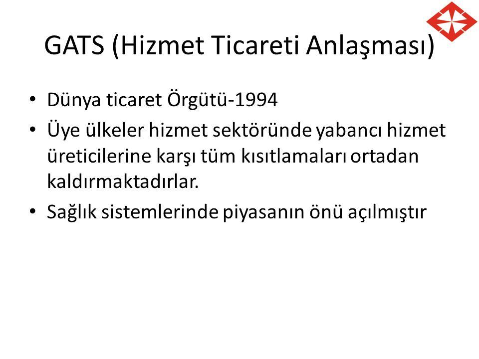 GATS (Hizmet Ticareti Anlaşması) Dünya ticaret Örgütü-1994 Üye ülkeler hizmet sektöründe yabancı hizmet üreticilerine karşı tüm kısıtlamaları ortadan