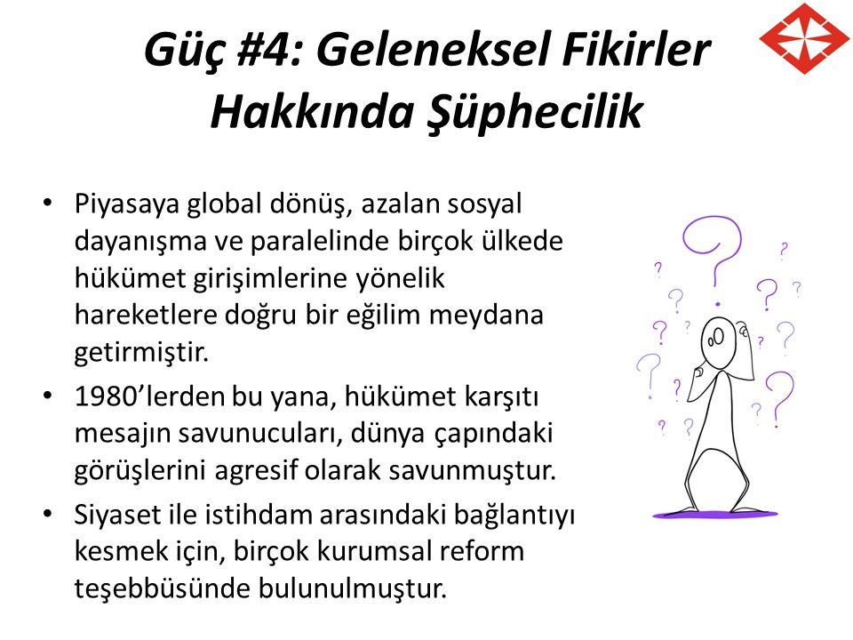 Güç #4: Geleneksel Fikirler Hakkında Şüphecilik Piyasaya global dönüş, azalan sosyal dayanışma ve paralelinde birçok ülkede hükümet girişimlerine yöne
