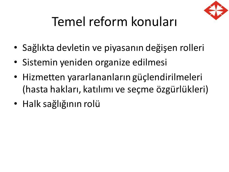 Temel reform konuları Sağlıkta devletin ve piyasanın değişen rolleri Sistemin yeniden organize edilmesi Hizmetten yararlananların güçlendirilmeleri (hasta hakları, katılımı ve seçme özgürlükleri) Halk sağlığının rolü