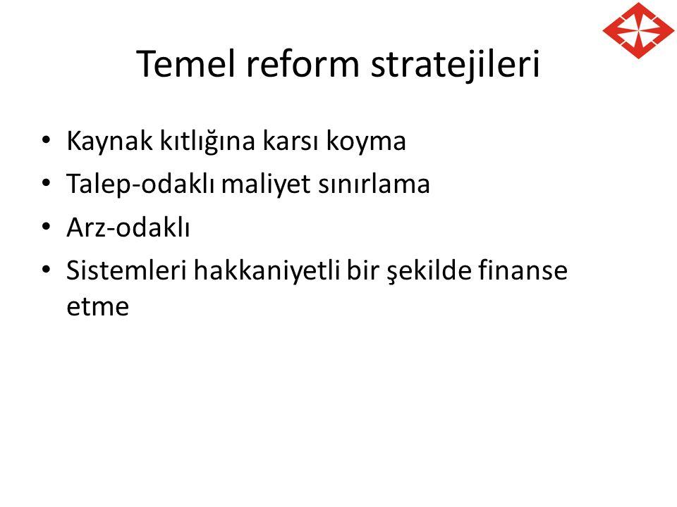Temel reform stratejileri Kaynak kıtlığına karsı koyma Talep-odaklı maliyet sınırlama Arz-odaklı Sistemleri hakkaniyetli bir şekilde finanse etme