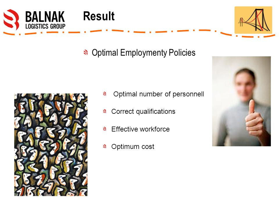 Optimal number of personnell Correct qualifications Effective workforce Optimum cost Result Optimal Employmenty Policies