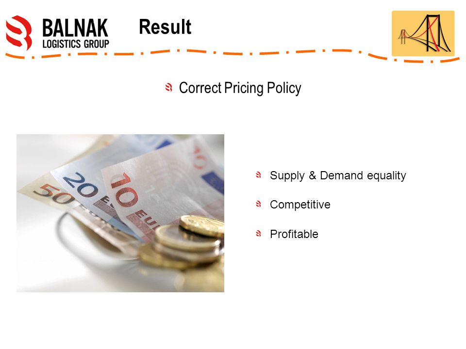 Supply & Demand equality Competitive Profitable Result Correct Pricing Policy