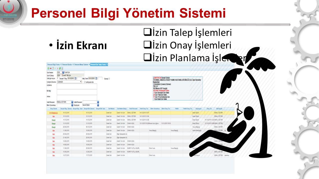 Personel Bilgi Yönetim Sistemi İzin Ekranı  İzin Talep İşlemleri  İzin Onay İşlemleri  İzin Planlama İşlemleri