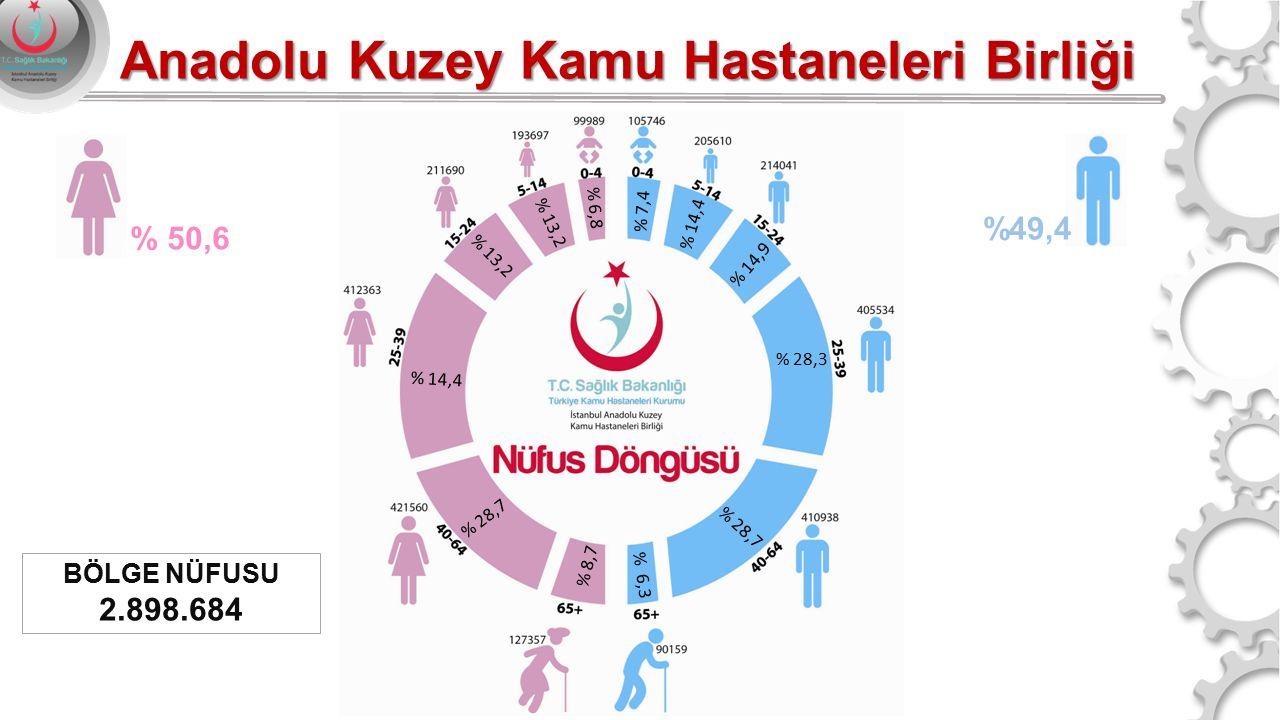Personel Bilgi Yönetim Sistemi Verinin Konsolidasyonu Ekranı