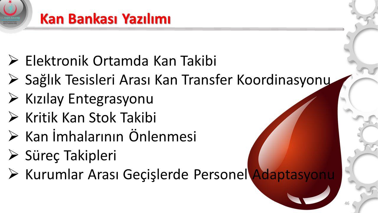 46 Kan Bankası Yazılımı  Elektronik Ortamda Kan Takibi  Sağlık Tesisleri Arası Kan Transfer Koordinasyonu  Kızılay Entegrasyonu  Kritik Kan Stok T