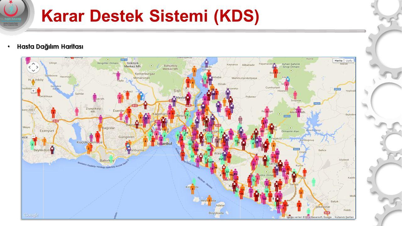 Karar Destek Sistemi (KDS) Hasta Dağılım Haritası Hasta Dağılım Haritası