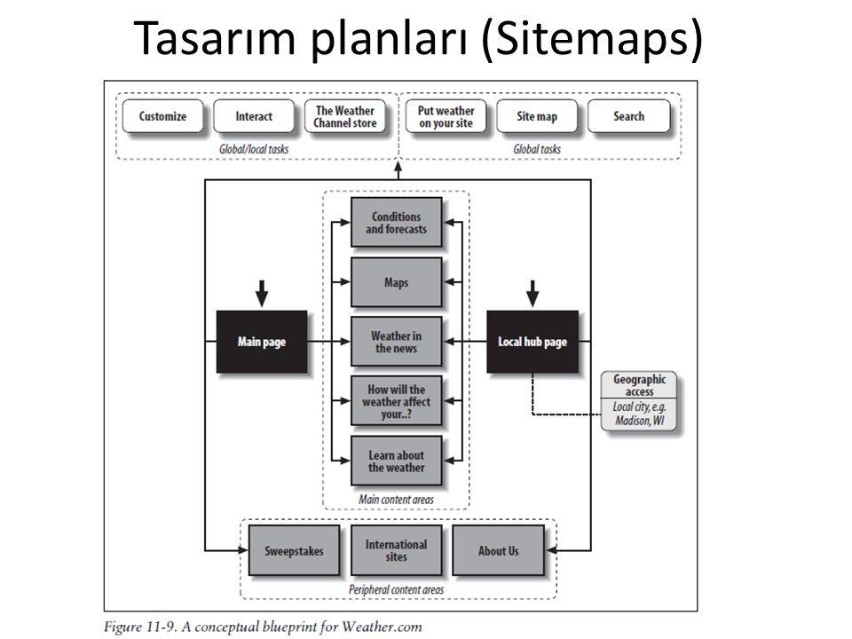 Tasarım planları (Sitemaps)