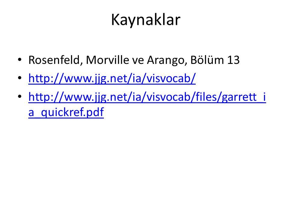 Kaynaklar Rosenfeld, Morville ve Arango, Bölüm 13 http://www.jjg.net/ia/visvocab/ http://www.jjg.net/ia/visvocab/files/garrett_i a_quickref.pdf http://www.jjg.net/ia/visvocab/files/garrett_i a_quickref.pdf