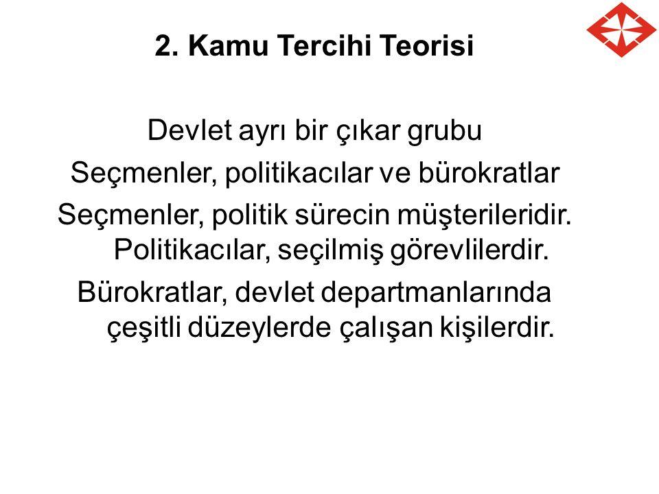 2.Kamu Tercihi Teorisi Devlet ayrı bir çıkar grubu Seçmenler, politikacılar ve bürokratlar Seçmenler, politik sürecin müşterileridir. Politikacılar, s