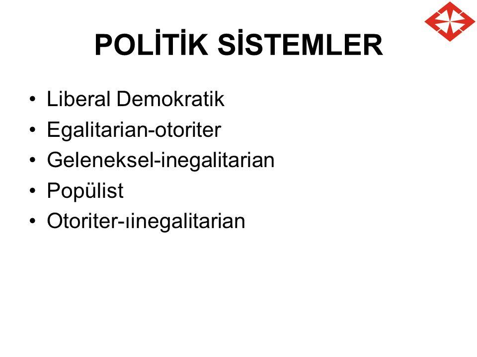 POLİTİK SİSTEMLER Liberal Demokratik Egalitarian-otoriter Geleneksel-inegalitarian Popülist Otoriter-ıinegalitarian