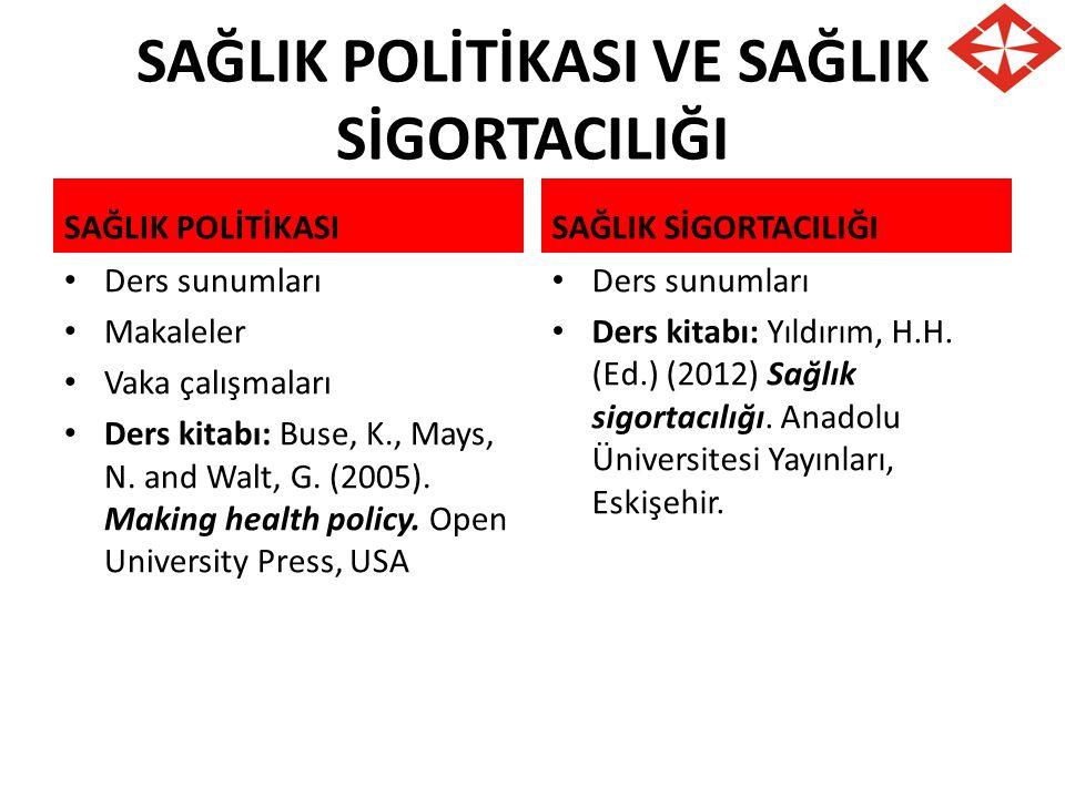 Politikayı etkileyen faktörler: 1.Yapısal faktörler: Toplum ve politikada genelde değişmeyen faktörler (ekonomik yapı, istihdam şartları, ulusal zenginlik, demografik yapı) 2.Durumsal faktörler: Geçici bazı durumlar (deprem, salgın vb) 3.Kültürel faktörler: Bir bütün olarak toplum ve topluluklar içindeki grupların özellikleri (hiyerarşik yapı, azınlıkların durumu, kadınların toplum içindeki konumu, bazı hastalıklarla ilgili toplumsal yaklaşım, dinle ilgili faktörler) 4.Çevresel faktörler: Politik sistem dışında olan fakat kararları etkileyen olaylar, yapılar ve değerler (çocuk felcini eradike etmek).