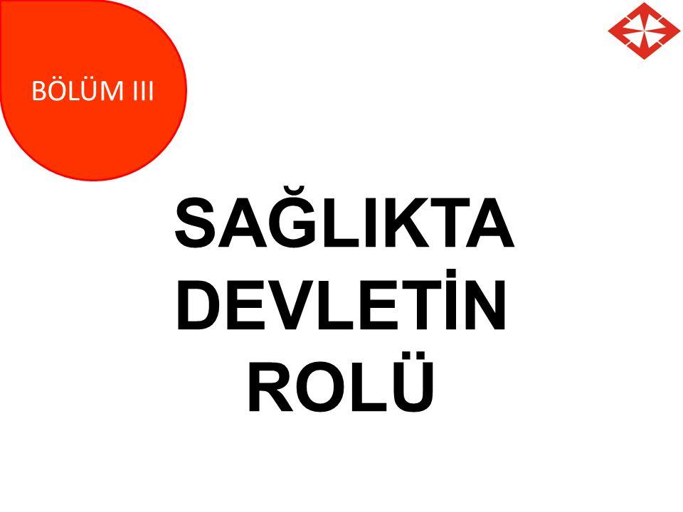 SAĞLIKTA DEVLETİN ROLÜ BÖLÜM III