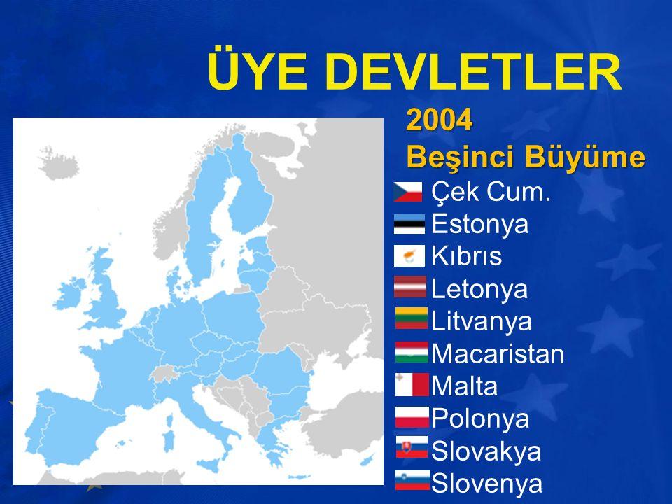 ÜYE DEVLETLER 2004 Beşinci Büyüme Çek Cum.
