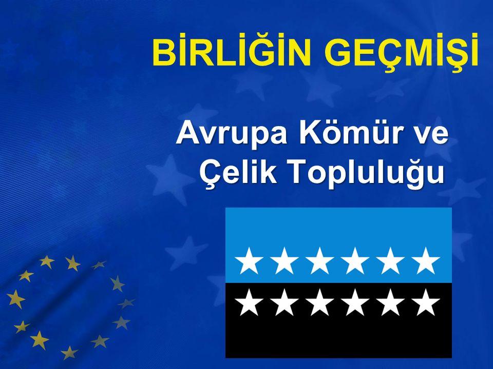 BİRLİĞİN GEÇMİŞİ Avrupa Toplulukları Roma Antlaşması Avrupa Ekonomik Topluluğu