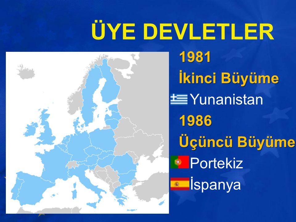 ÜYE DEVLETLER 1981 İkinci Büyüme Yunanistan1986 Üçüncü Büyüme Portekiz İspanya