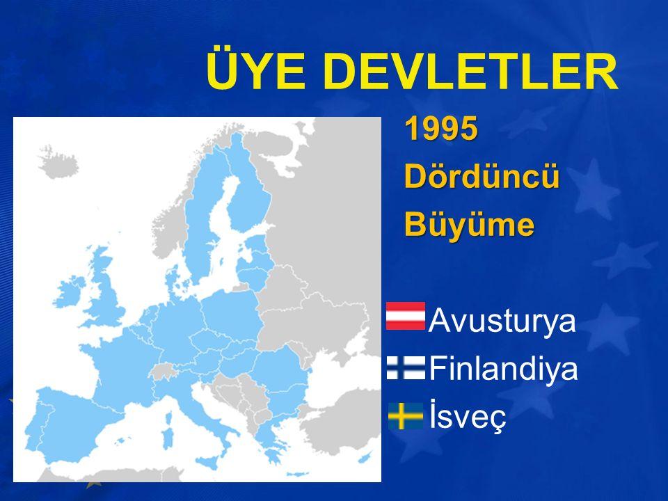 ÜYE DEVLETLER 1995DördüncüBüyüme Avusturya Finlandiya İsveç