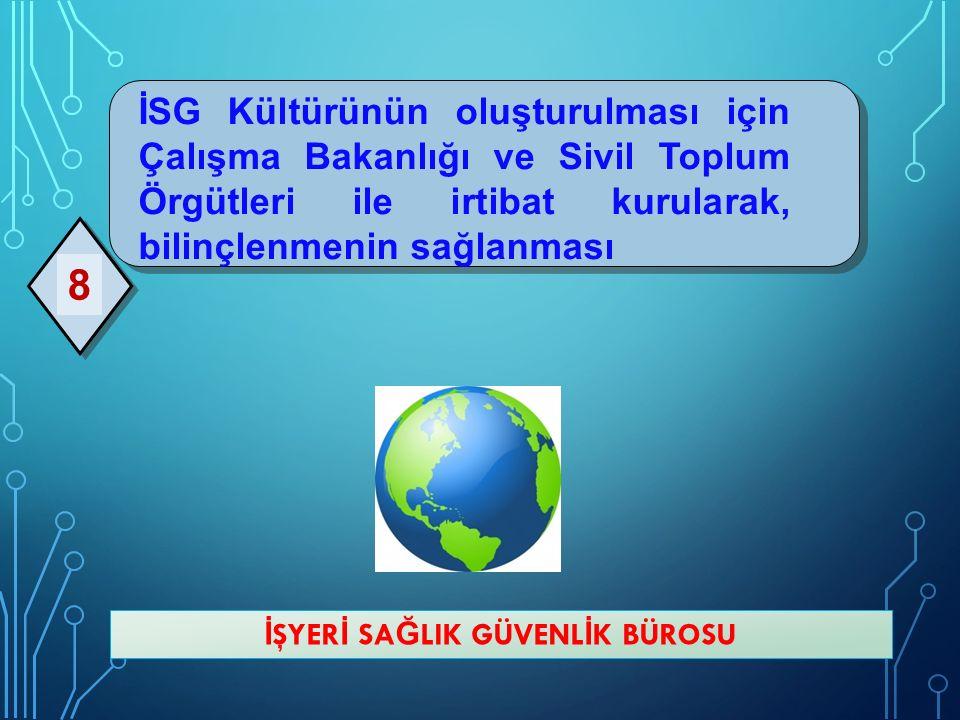 İ ŞYER İ SA Ğ LIK GÜVENL İ K BÜROSU İSG Kültürünün oluşturulması için Çalışma Bakanlığı ve Sivil Toplum Örgütleri ile irtibat kurularak, bilinçlenmenin sağlanması 8