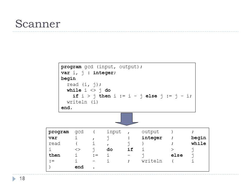 Scanner program gcd (input, output); var i, j : integer; begin read (i, j); while i <> j do if i > j then i := i - j else j := j - i; writeln (i) end.