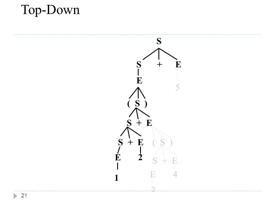 Top-Down S+E ( S ) S + E 5 E 2 E 1 ( S ) S + E 4E S 3 21