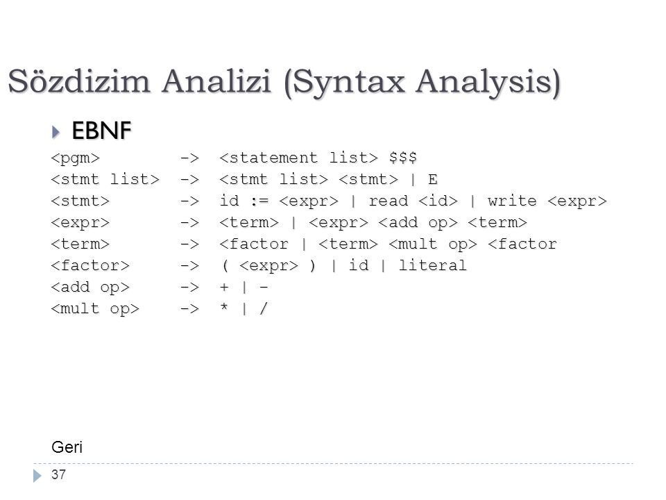 Sözdizim Analizi (Syntax Analysis)  EBNF -> $$$ -> $$$ -> | E -> | E -> id := | read | write -> id := | read | write -> | -> | -> -> <factor -> ( ) | id | literal -> ( ) | id | literal -> + | - -> + | - -> * | / -> * | / 37 Geri