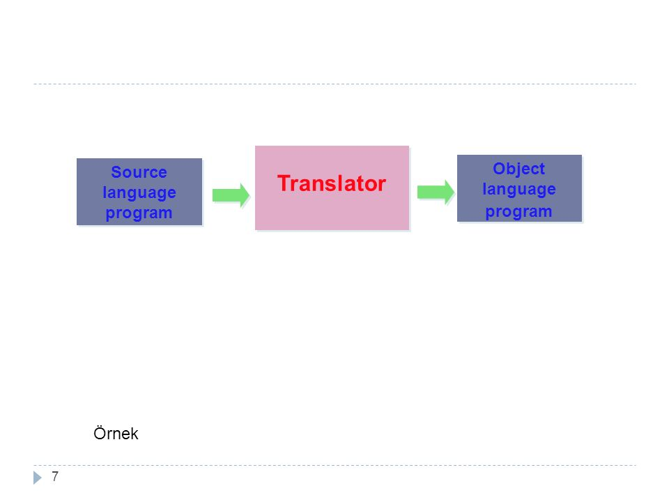 Translator Source language program Object language program 7 Örnek