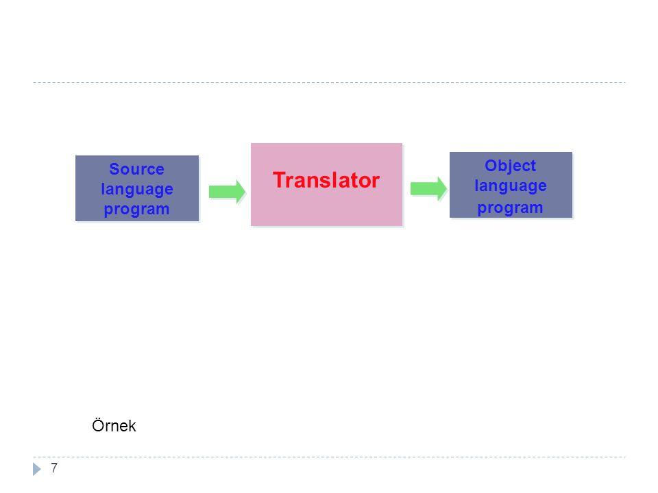 Translator Source language program Object language program 7 Örnek