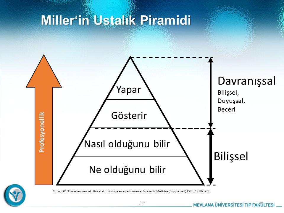 Miller'in Ustalık Piramidi / 3716 Miller GE.
