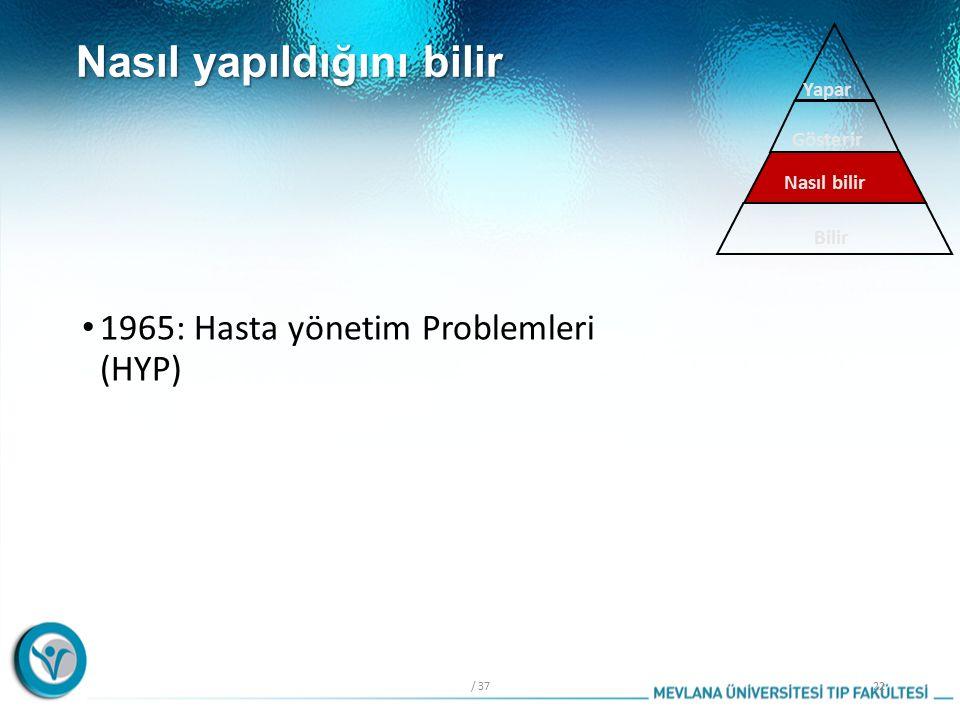 Nasıl yapıldığını bilir 1965: Hasta yönetim Problemleri (HYP) / 3722 Bilir Nasıl bilir Gösterir Yapar