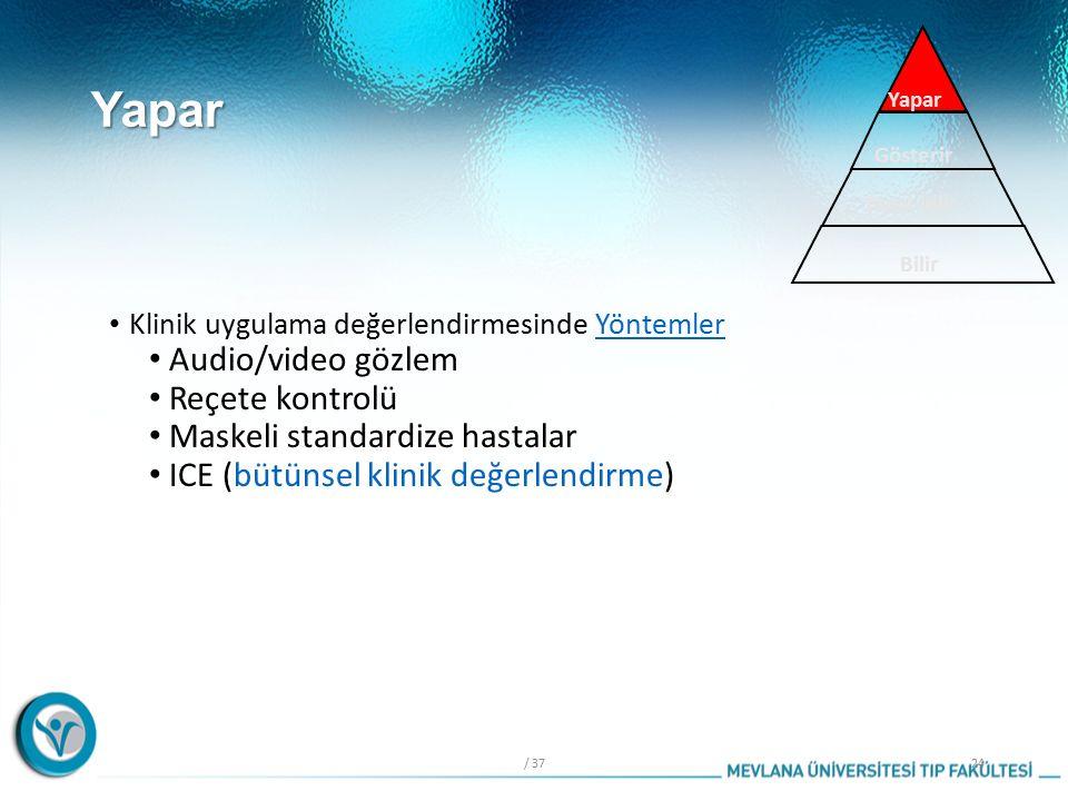 Yapar Klinik uygulama değerlendirmesinde YöntemlerYöntemler Audio/video gözlem Reçete kontrolü Maskeli standardize hastalar ICE (bütünsel klinik değerlendirme) / 3724 Bilir Nasıl bilir Gösterir Yapar