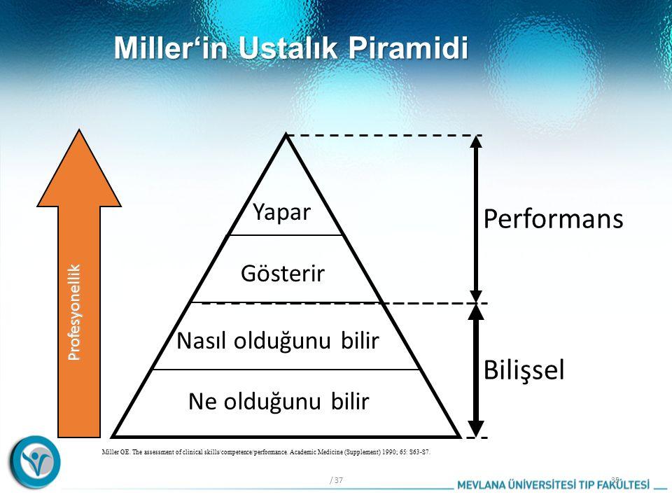 Miller'in Ustalık Piramidi / 3735 Miller GE.