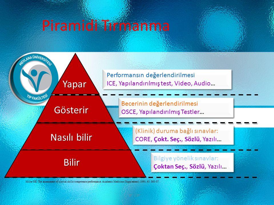 Shows how Knows how Does Nasılı bilir (Klinik) duruma bağlı sınavlar: CORE, Çokt.
