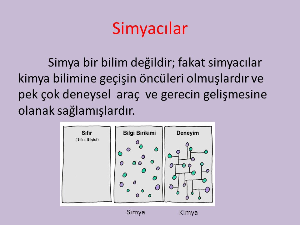 Simyacılar Simya bir bilim değildir; fakat simyacılar kimya bilimine geçişin öncüleri olmuşlardır ve pek çok deneysel araç ve gerecin gelişmesine olan