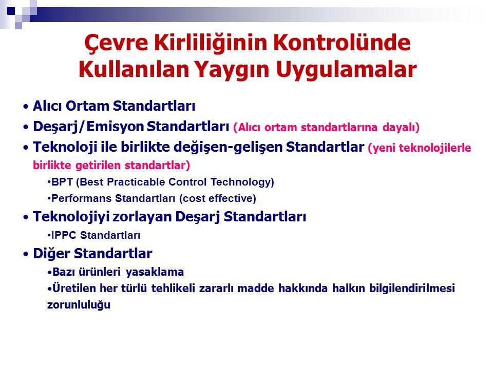 Çevre Kirliliğinin Kontrolünde Kullanılan Yaygın Uygulamalar Alıcı Ortam Standartları Deşarj/Emisyon Standartları (Alıcı ortam standartlarına dayalı) Teknoloji ile birlikte değişen-gelişen Standartlar (yeni teknolojilerle birlikte getirilen standartlar) BPT (Best Practicable Control Technology) Performans Standartları (cost effective) Teknolojiyi zorlayan Deşarj Standartları IPPC Standartları Diğer Standartlar Bazı ürünleri yasaklama Üretilen her türlü tehlikeli zararlı madde hakkında halkın bilgilendirilmesi zorunluluğu