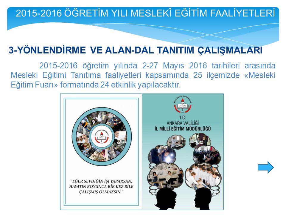 2015-2016 öğretim yılında 2-27 Mayıs 2016 tarihileri arasında Mesleki Eğitimi Tanıtıma faaliyetleri kapsamında 25 ilçemizde «Mesleki Eğitim Fuarı» formatında 24 etkinlik yapılacaktır.