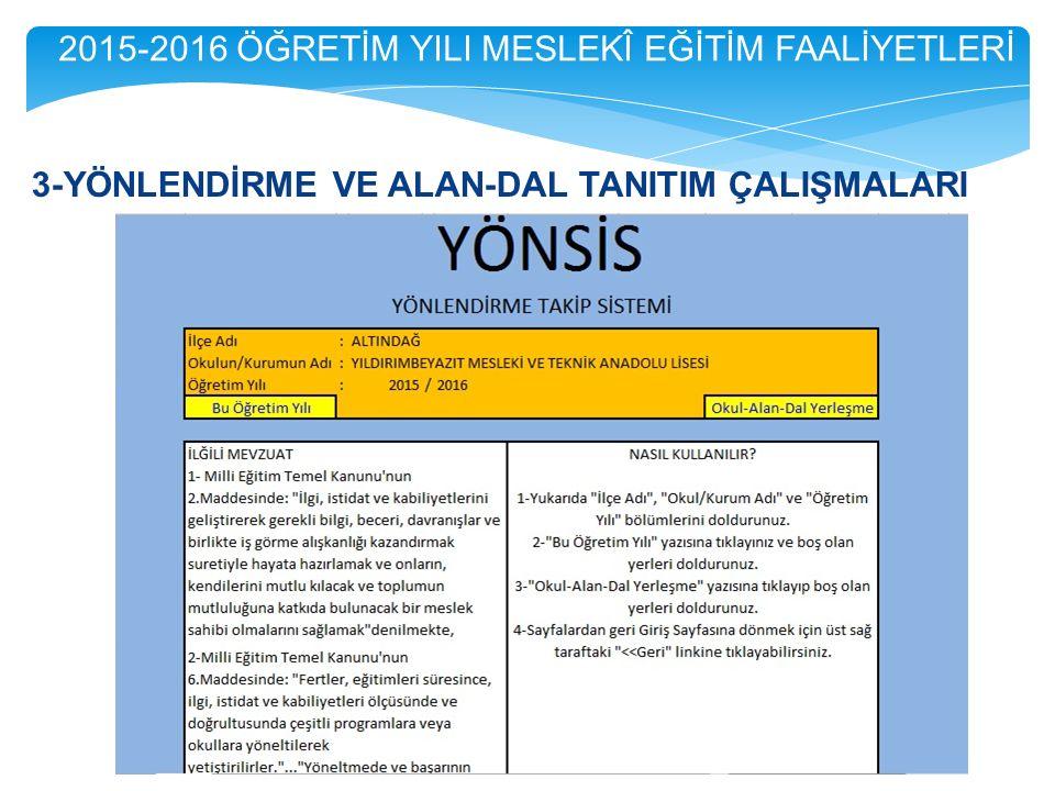 2015-2016 ÖĞRETİM YILI MESLEKÎ EĞİTİM FAALİYETLERİ 3-YÖNLENDİRME VE ALAN-DAL TANITIM ÇALIŞMALARI