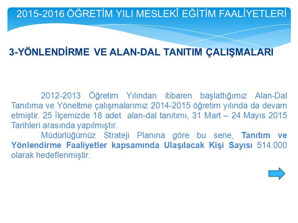 2012-2013 Öğretim Yılından itibaren başlattığımız Alan-Dal Tanıtıma ve Yöneltme çalışmalarımız 2014-2015 öğretim yılında da devam etmiştir.