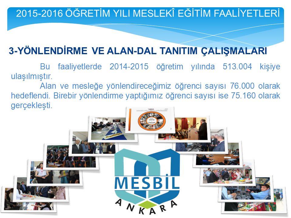 Bu faaliyetlerde 2014-2015 öğretim yılında 513.004 kişiye ulaşılmıştır.