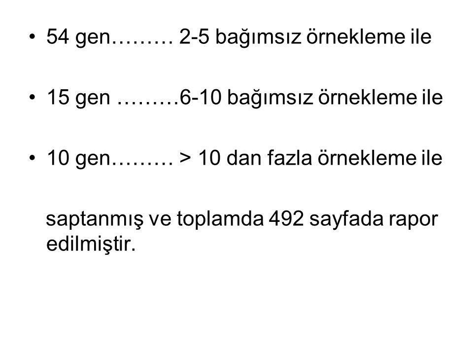 54 gen……… 2-5 bağımsız örnekleme ile 15 gen ………6-10 bağımsız örnekleme ile 10 gen……… > 10 dan fazla örnekleme ile saptanmış ve toplamda 492 sayfada ra