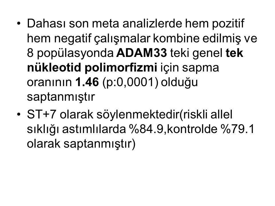 Dahası son meta analizlerde hem pozitif hem negatif çalışmalar kombine edilmiş ve 8 popülasyonda ADAM33 teki genel tek nükleotid polimorfizmi için sap